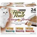 Fancy Feast Canned Cat Food